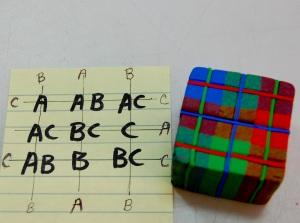 Le diagramme de gauche montre la position des blocs de couleur et des lignes.